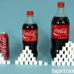 Suiker, hoeveel eten we er eigenlijk van?