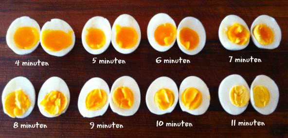 hoelang ei koken in kokend water