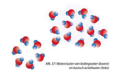 watercluster-van-leidingwater-en-basisch-actiefwater1