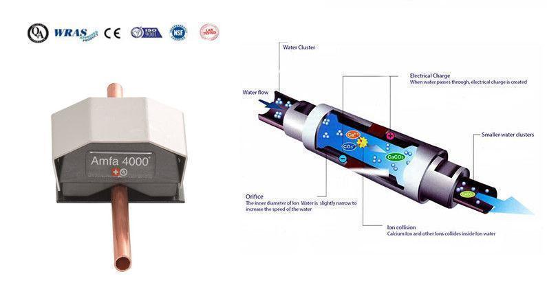 amfa-4000 waterontharder